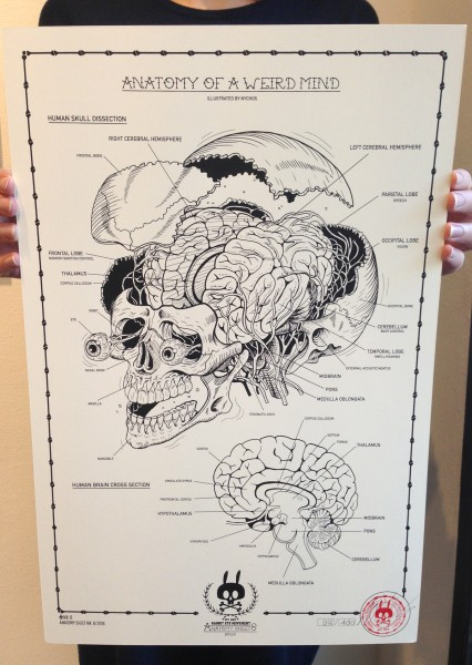 ANATOMY OF A WEIRD MIND: ANATOMY SHEET NO.8
